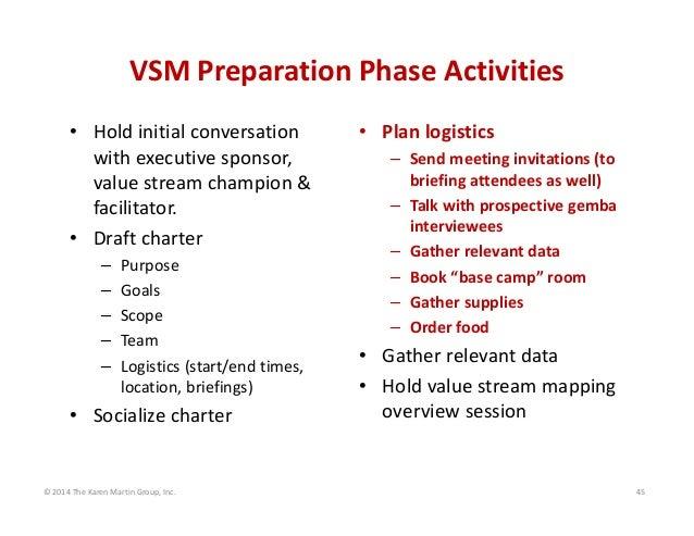 VSMPreparationPhaseActivities • Holdinitialconversation withexecutivesponsor, valuestreamchampion& facilitato...