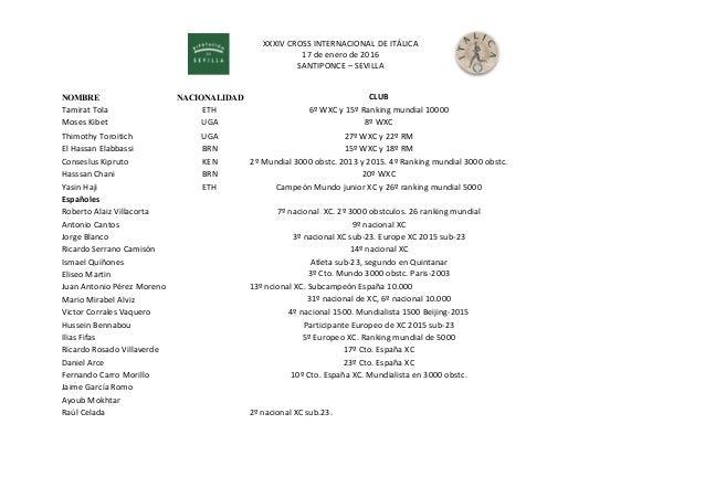 XXXIV CROSS INTERNACIONAL DE ITÁLICA 17 de enero de 2016 SANTIPONCE – SEVILLA NOMBRE NACIONALIDAD CLUB Tamirat Tola ETH 6º...