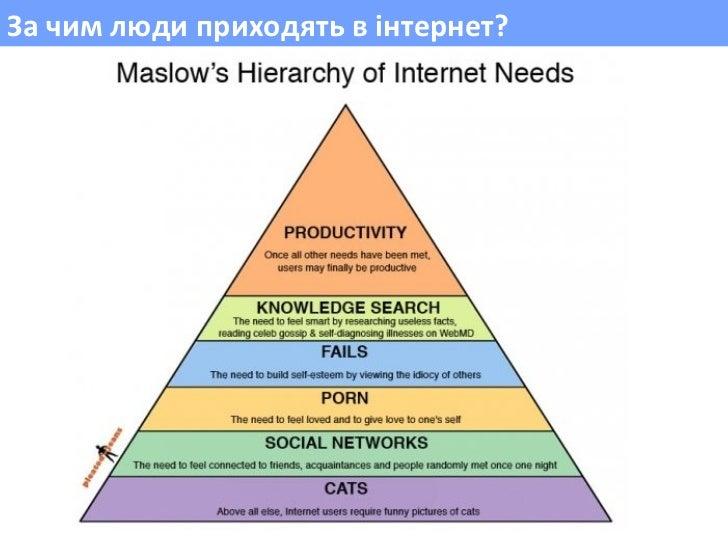 За чим люди приходять в інтернет?