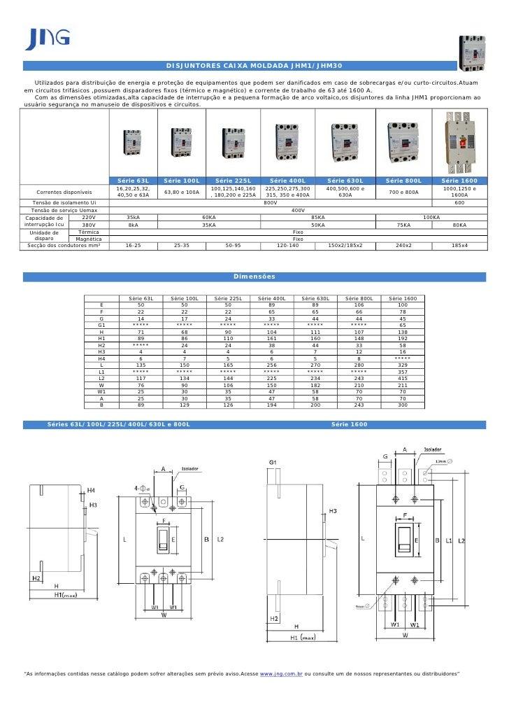 DISJUNTORES CAIXA MOLDADA JHM1/JHM30Utilizados para distribuição...