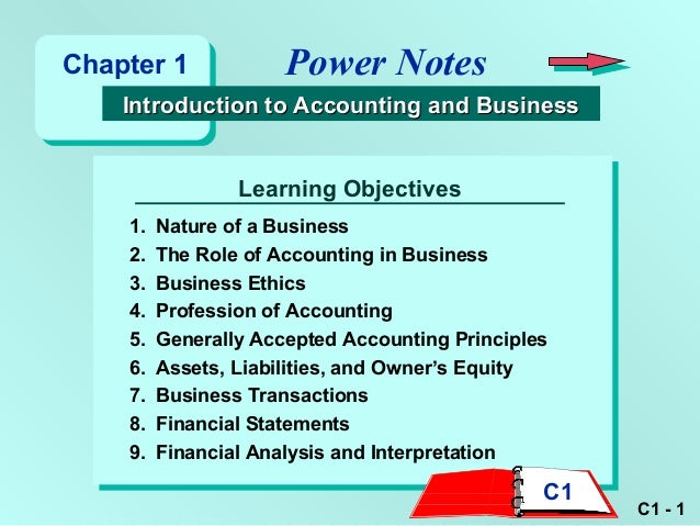 C1 - 1 Learning Objectives 1. Nature of a Business 2. The Role of Accounting in Business 3. Business Ethics 4. Profession ...