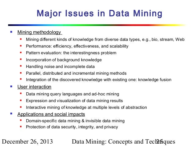 100 data mining and privacy of data mining for