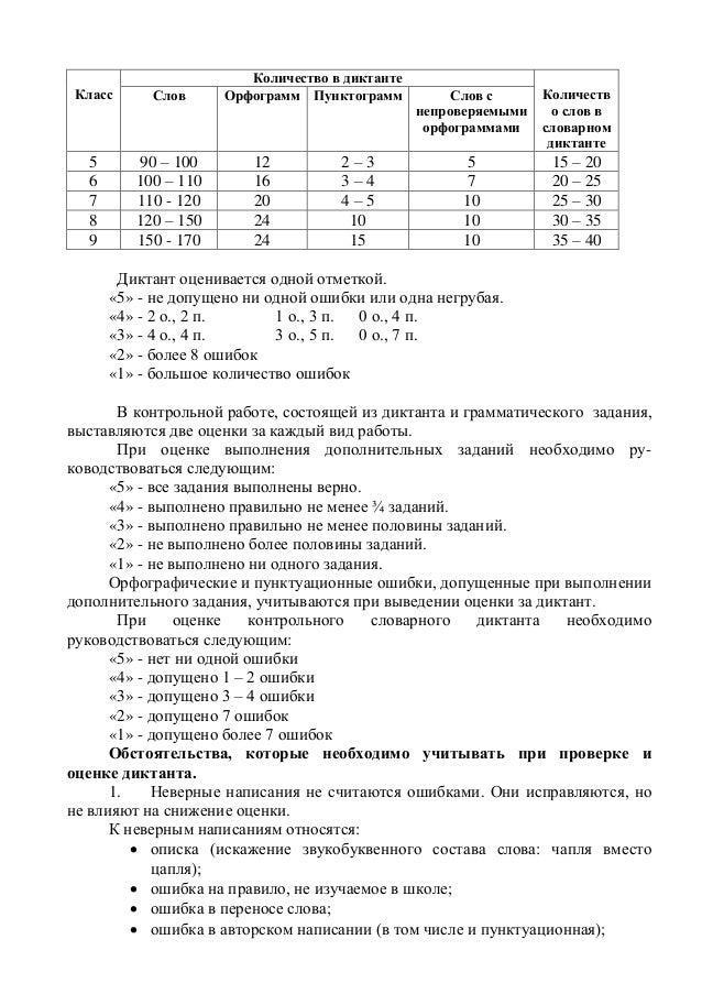русский язык классы фкгос Класс Количество