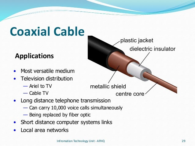 01. network topologies & cable