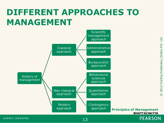 management approaches A risk-based control system enhances management's ability to properly manage risks,  //ermncsuedu/library/article/risk-strategy-execution 2010-12-01.