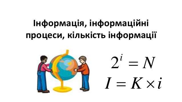 Інформація, інформаційні процеси, кількість інформації Ni 2 iKI 