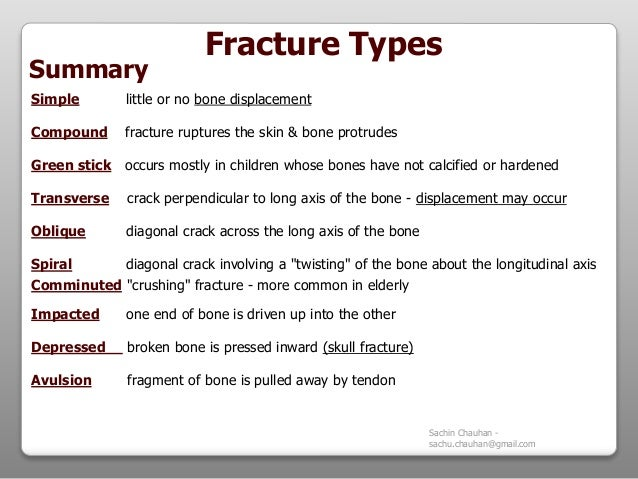 Fracture - Types, complications and management