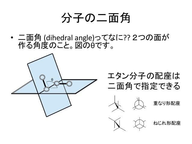 計算化学実習講座:第一回
