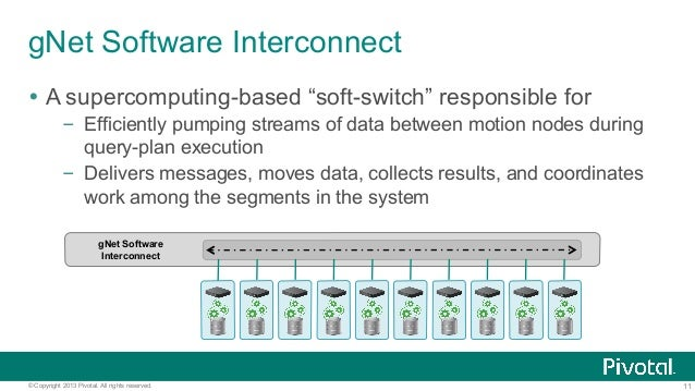 """11© Copyright 2013 Pivotal. All rights reserved. gNet Software Interconnect Ÿ A supercomputing-based """"soft-switch"""" respon..."""