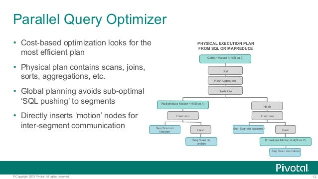 12© Copyright 2013 Pivotal. All rights reserved. Parallel Query Optimizer Ÿ Cost-based optimization looks for the most ef...