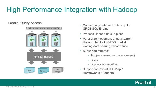 19© Copyright 2013 Pivotal. All rights reserved. High Performance Integration with Hadoop Text Binary User- Defined gnet f...