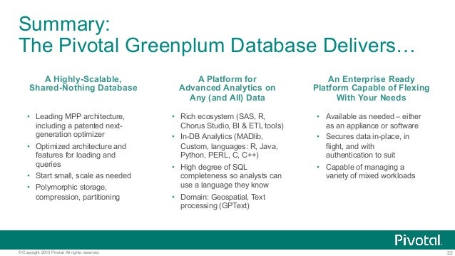 22© Copyright 2013 Pivotal. All rights reserved. Summary: The Pivotal Greenplum Database Delivers… A Highly-Scalable, Shar...