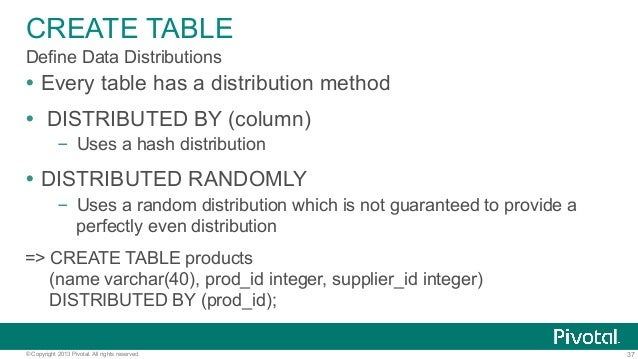 37© Copyright 2013 Pivotal. All rights reserved. CREATE TABLE Ÿ Every table has a distribution method Ÿ DISTRIBUTED BY (...