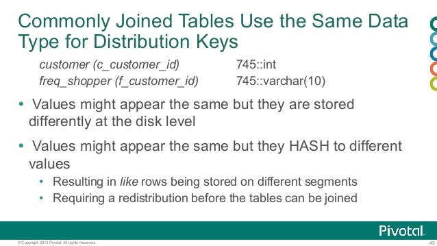 45© Copyright 2013 Pivotal. All rights reserved. Commonly Joined Tables Use the Same Data Type for Distribution Keys custo...