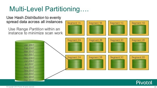 48© Copyright 2013 Pivotal. All rights reserved. Multi-Level Partitioning…. Use Hash Distribution to evenly spread data ac...