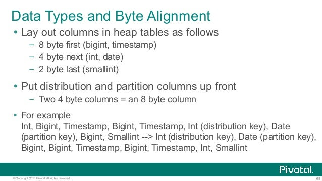 68© Copyright 2013 Pivotal. All rights reserved. Data Types and Byte Alignment Ÿ Lay out columns in heap tables as follow...