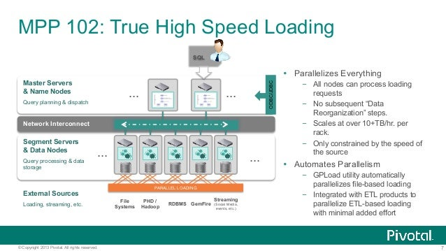 7© Copyright 2013 Pivotal. All rights reserved. MPP 102: True High Speed Loading Ÿ Parallelizes Everything – All nodes c...