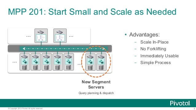 8© Copyright 2013 Pivotal. All rights reserved. MPP 201: Start Small and Scale as Needed Ÿ Advantages: - Scale In-Place ...