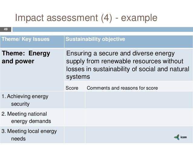 Strategic Environmental Assessment Methodology