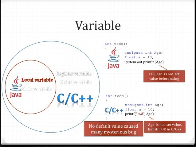 from java to c