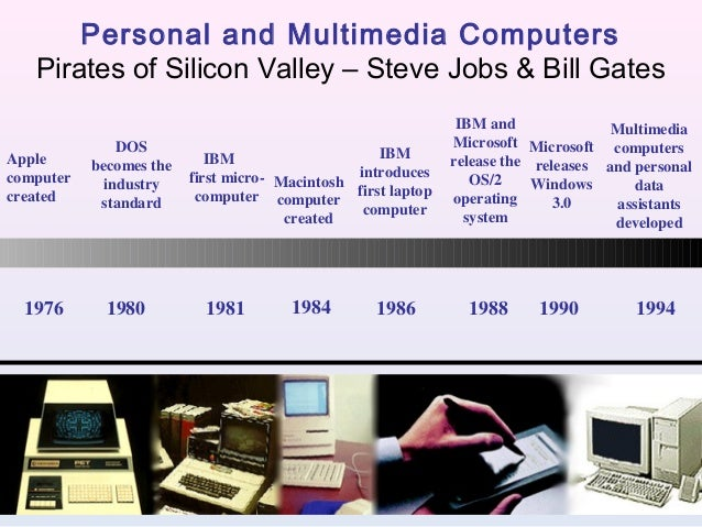 an introduction to the history of the apple computer Brief guide to resources about the history of the firm, apple computers the apple ii revolutionized the computer industry with the introduction of the first.