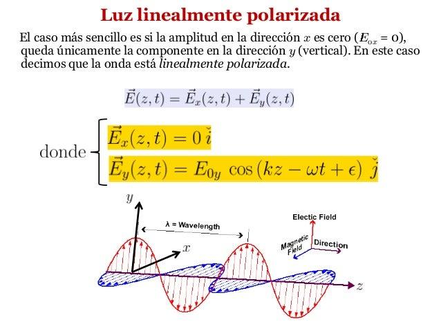 2b9566ec0a 01.02.reflexion snell.03.fresnel-polarizacion (5)
