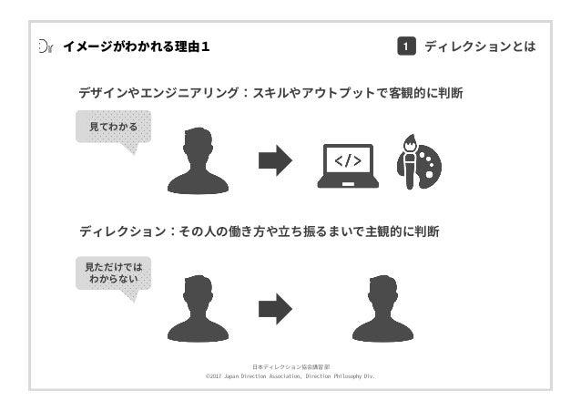 ⽇本ディレクション協会講習部 ©2017 Japan Direction Association, Direction Philosophy Div. イメージがわかれる理由1 デザインやエンジニアリング:スキルやアウトプットで客観的に判断 デ...