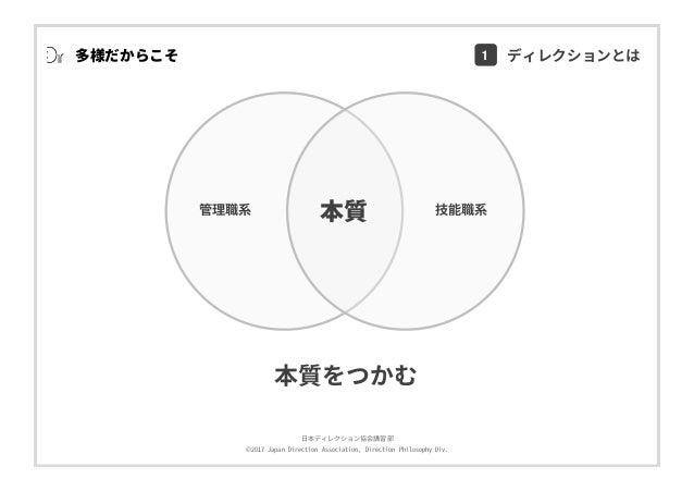 ⽇本ディレクション協会講習部 ©2017 Japan Direction Association, Direction Philosophy Div. 多様だからこそ 本質をつかむ 管理職系 技能職系本質 1 ディレクションとは