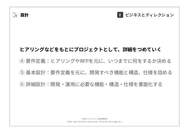 ⽇本ディレクション協会講習部 ©2017 Japan Direction Association, Direction Philosophy Div. ヒアリングなどをもとにプロジェクトとして、詳細をつめていく ④ 要件定義:ヒアリングやRFP...