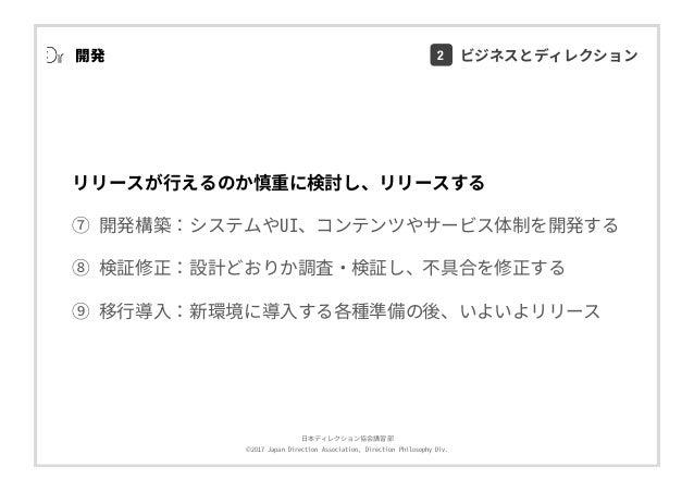 ⽇本ディレクション協会講習部 ©2017 Japan Direction Association, Direction Philosophy Div. リリースが⾏えるのか慎重に検討し、リリースする ⑦ 開発構築:システムやUI、コンテンツやサ...