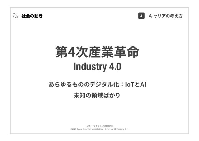 ⽇本ディレクション協会講習部 ©2017 Japan Direction Association, Direction Philosophy Div. あらゆるもののデジタル化:IoTとAI 第4次産業⾰命 Industry 4.0 未知の領域...