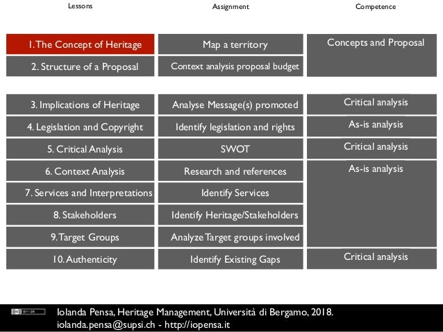 Concepts and Proposal Critical analysis 1.The Concept of Heritage 2. Structure of a Proposal 3. Implications of Heritage 4...