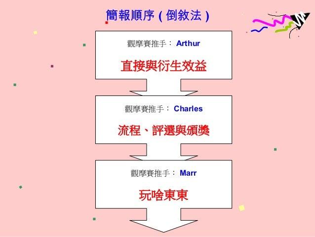 簡報順序 ( 倒敘法 ) 觀摩賽推手: Arthur 直接與衍生效益 觀摩賽推手: Charles 流程、評選與頒獎 觀摩賽推手: Marr 玩啥東東