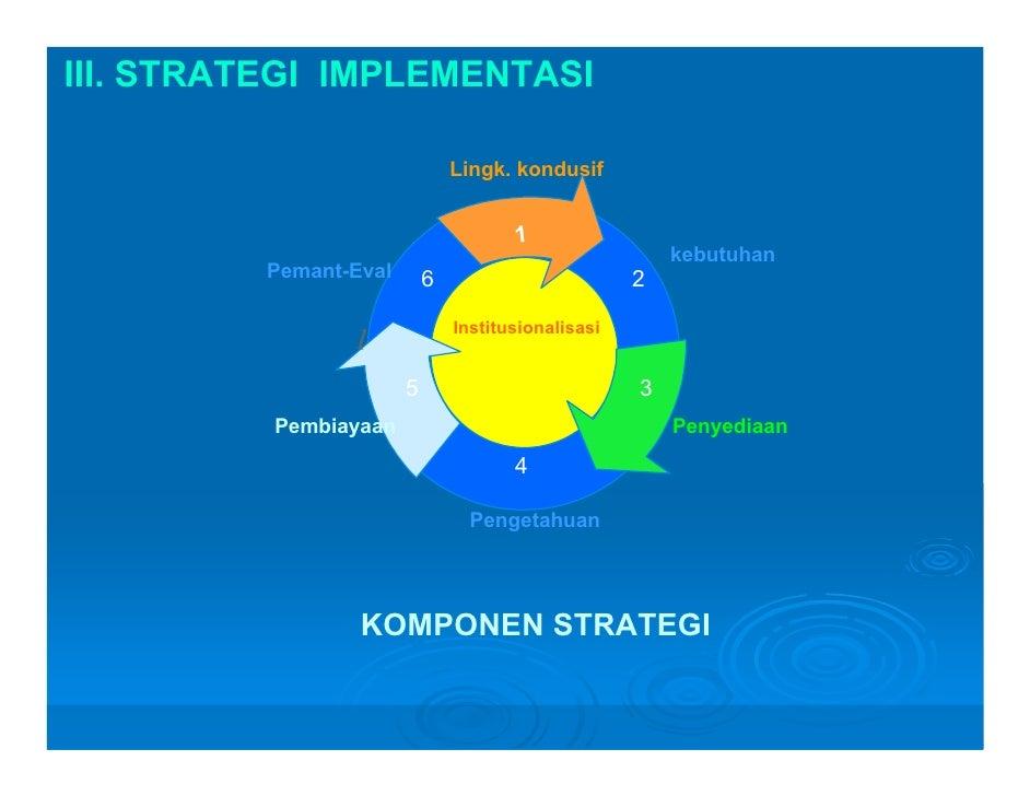 Strategi tangga biner pilihan