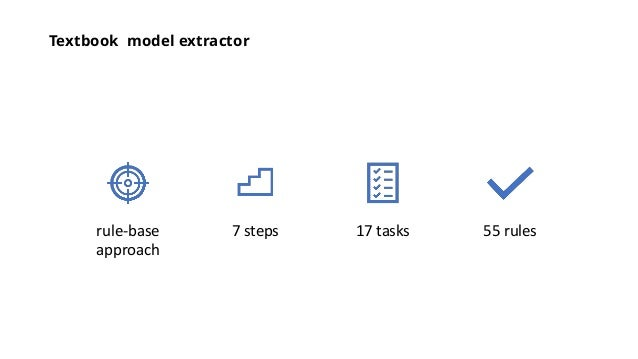 Textbook model extractor rule-base approach 7 steps 17 tasks 55 rules