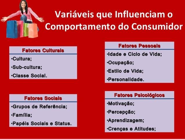 Variáveis que Influenciam o Comportamento do Consumidor Fatores CulturaisFatores Culturais •Cultura; •Sub-cultura; •Classe...
