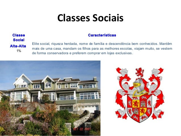 Classes Sociais Classe Social Características Alta-Alta 1% Elite social, riqueza herdada, nome de família e descendência b...