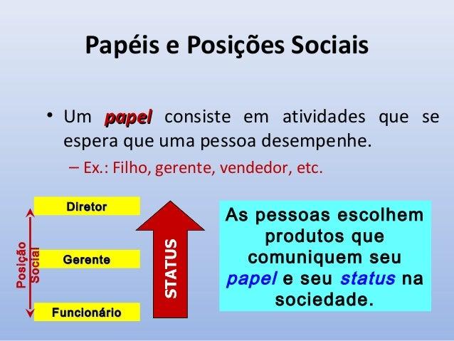 Papéis e Posições Sociais • Um papelpapel consiste em atividades que se espera que uma pessoa desempenhe. – Ex.: Filho, ge...