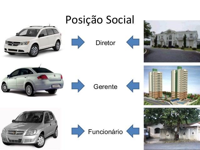 Posição Social Funcionário Gerente Diretor