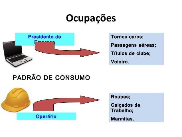 Ocupações Presidente de Empresa Operário Ternos caros; Passagens aéreas; Títulos de clube; Veleiro. Roupas; Calçados de Tr...