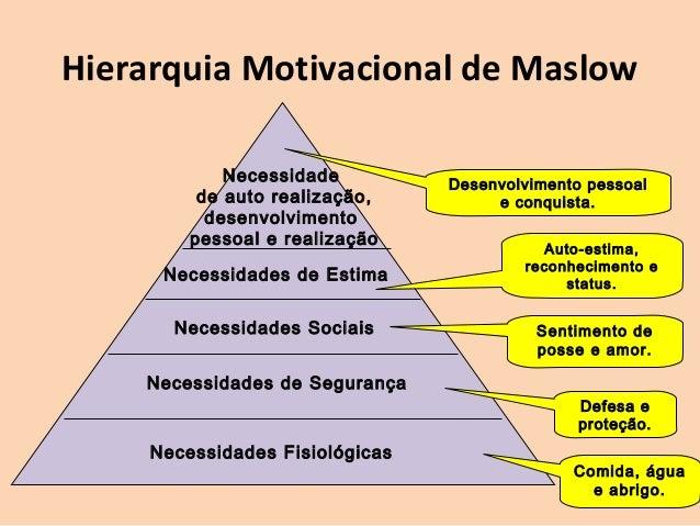 Hierarquia Motivacional de Maslow Necessidade de auto realização, desenvolvimento pessoal e realização Necessidades de Est...