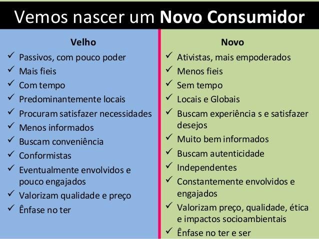 Vemos nascer um Novo ConsumidorNovo Consumidor Velho  Passivos, com pouco poder  Mais fieis  Com tempo  Predominanteme...