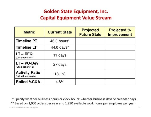 Golden State Equipment, Inc. Capital Equipment Value Stream Metric  Current State  Timeline PT  Projected % Improvement  4...