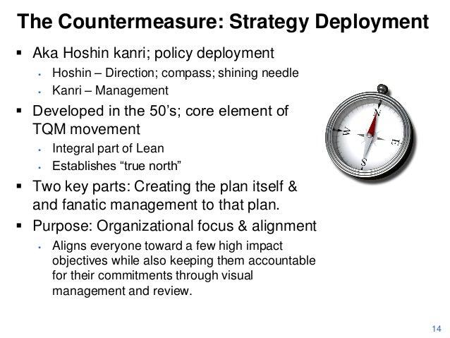 The Countermeasure: Strategy Deployment  Aka Hoshin kanri; policy deployment    Hoshin – Direction; compass; shining ne...