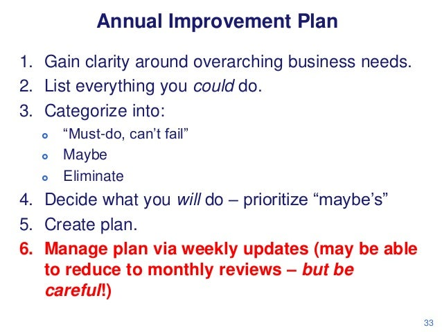 Annual Improvement Plan 1. Gain clarity around overarching business needs. 2. List everything you could do. 3. Categorize ...