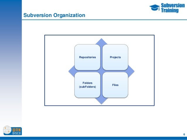 WANdisco Free Subversion Training: Getting Started with SVN