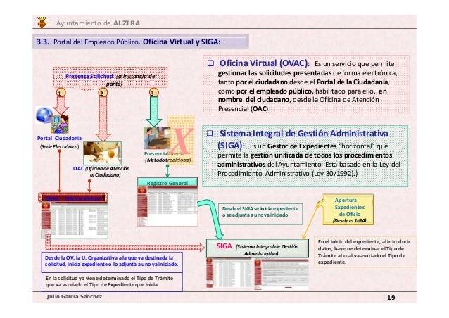 Actualizaci n de conocimientos inform ticos ayuntamiento for Ayuntamiento de madrid oficina de atencion integral al contribuyente