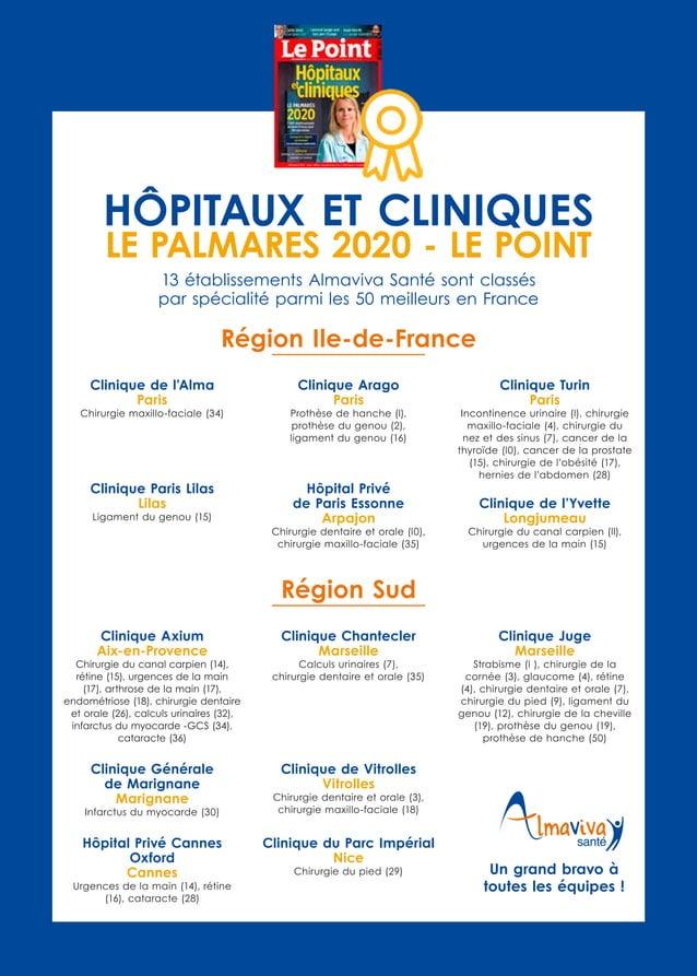 Région Ile-de-France Clinique de l'Alma Paris Chirurgie maxillo-faciale (34) Clinique Paris Lilas Lilas Ligament du genou ...