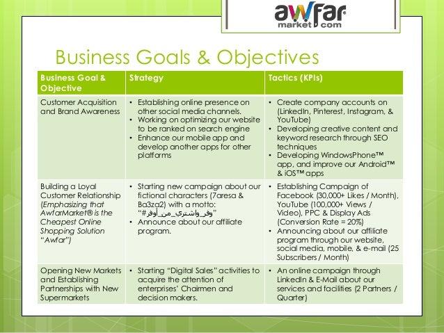 AwfarMarket Online Marketing Plan 3rd Quarter 2015