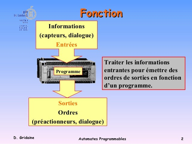 01 cours automate Slide 2